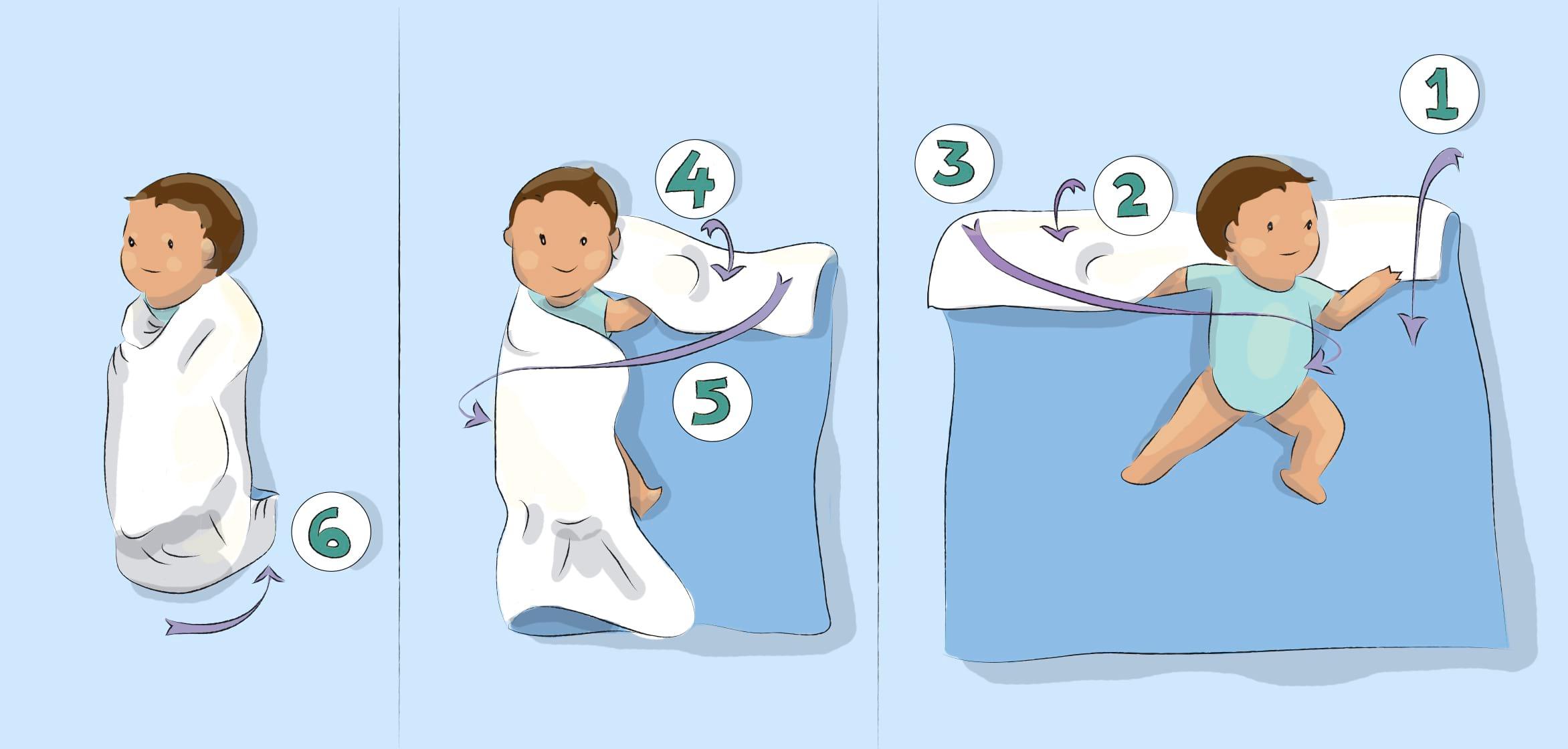 כיצד לעטוף תינוקות בשישה שלבים